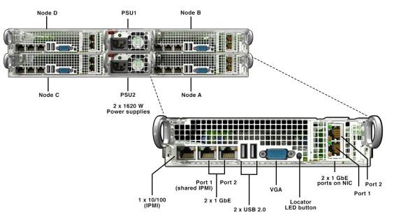 nutanix-node1